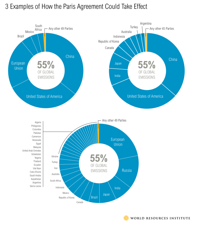 55% Scenarios.png