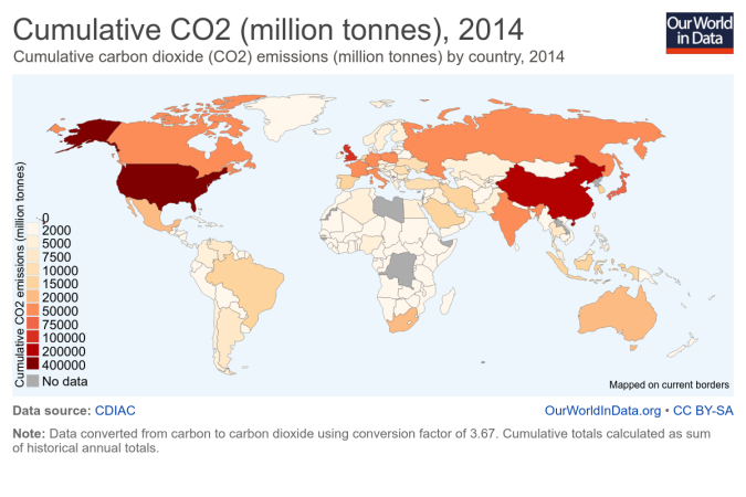cumulative-co2-million-tonnes 2014